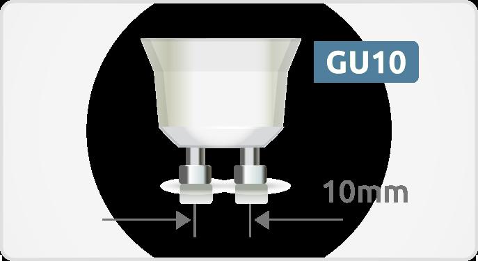 Led verlichting GU10